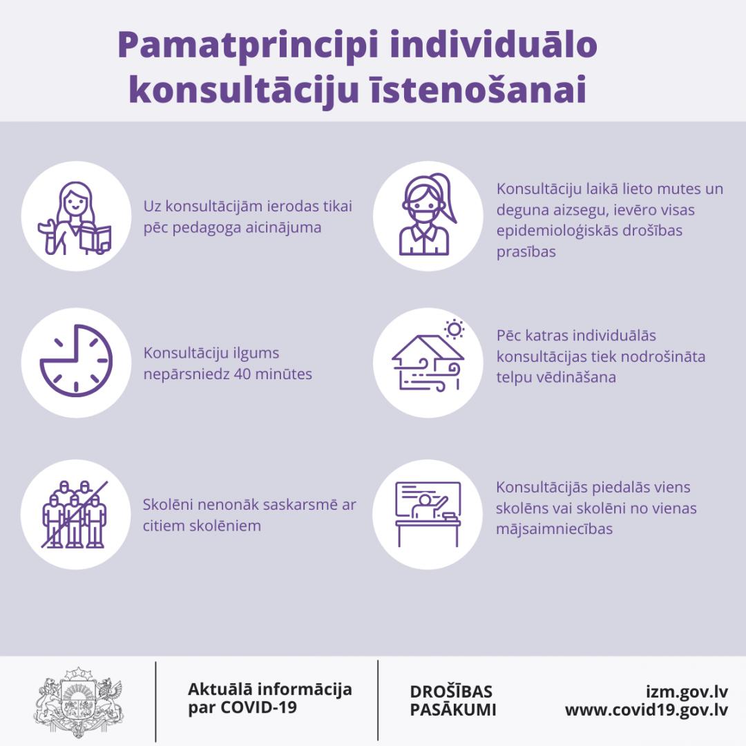 Pamatprincipi individuālo konsultāciju sneigšanai