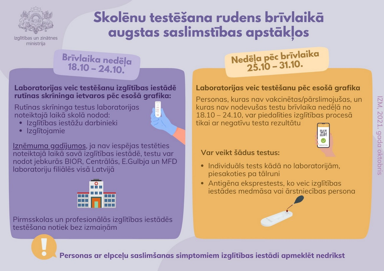 Read more about the article Skolēnu testēšana rudens brīvlaikā